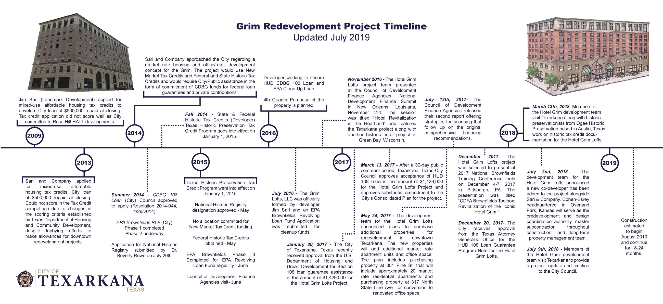 Grim Timeline updated 7-26-19-page-001